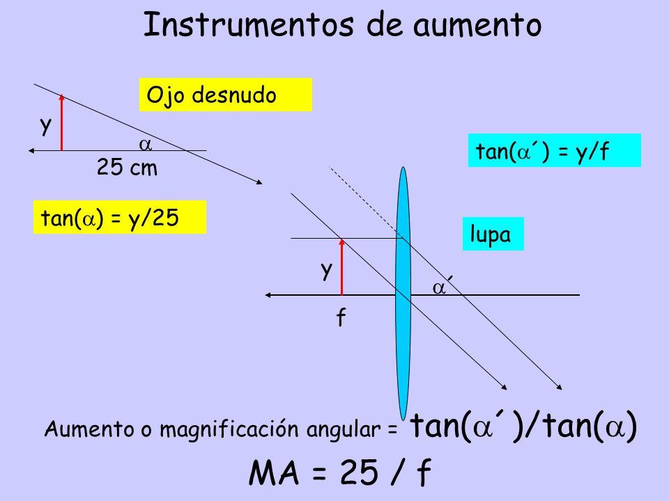 Instrumentos de aumento ´ tan( ´) = y/f y f 25 cm y tan( ) = y/25 Aumento o magnificación angular = tan( ´)/tan( ) MA = 25 / f Ojo desnudo lupa