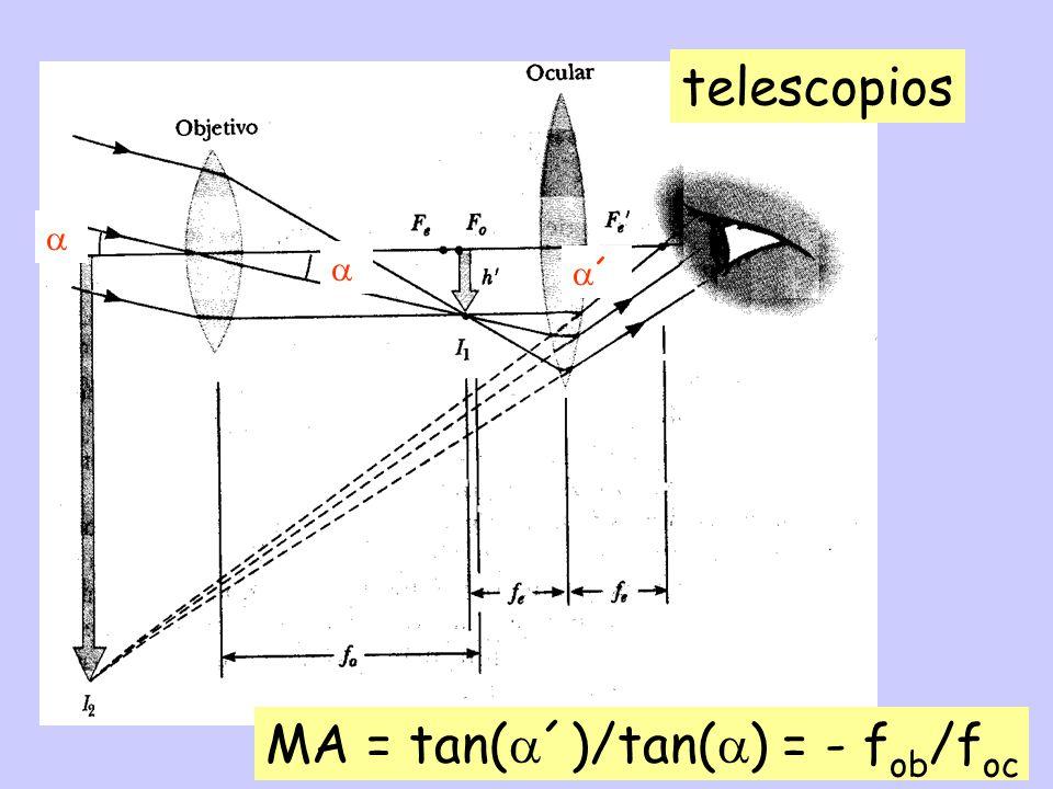 ´ MA = tan( ´)/tan( ) = - f ob /f oc telescopios