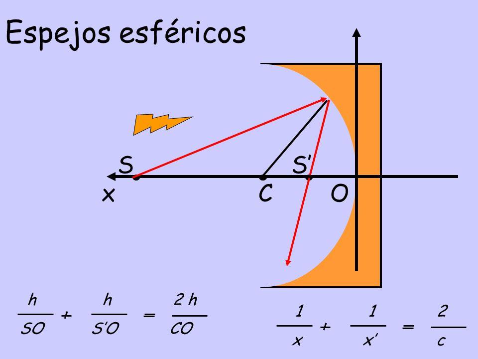 Espejos esféricos x = coordenada del objeto x= coordenada de la imagen c = coordenada del centro de curvatura 1/x + 1/x = 2/c 1/x + 1/x = 2/c