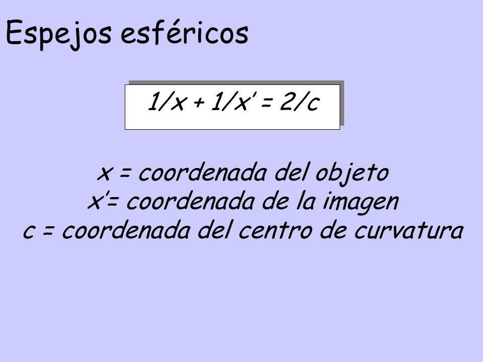 FOCOS Foco imagen: Si el objeto está muy lejos (x ), la imagen se forma en el foco imagen; x= c/2 = f imagen.