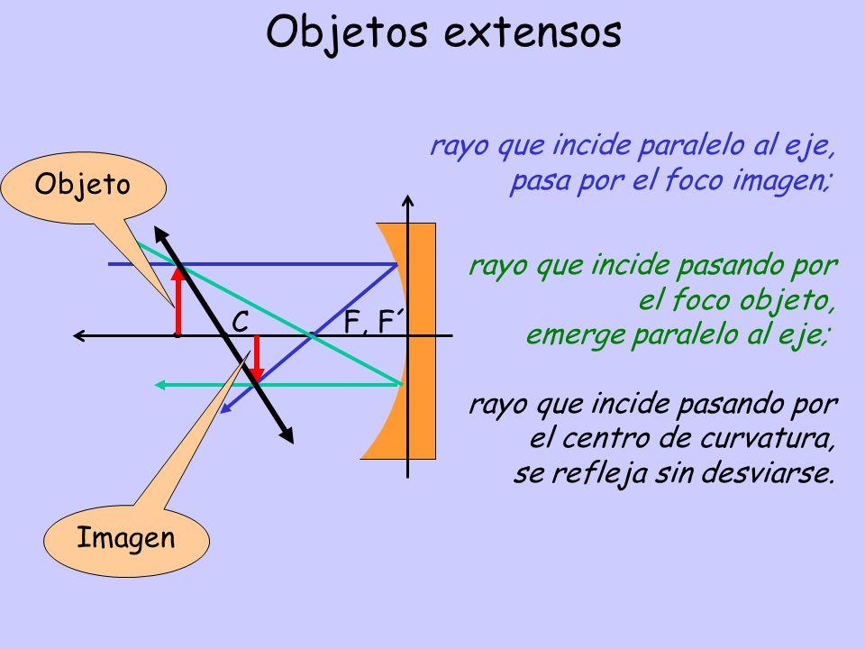 Objetos extensos C F, F´ rayo que incide paralelo al eje, pasa por el foco imagen; rayo que incide pasando por el foco objeto, emerge paralelo al eje;