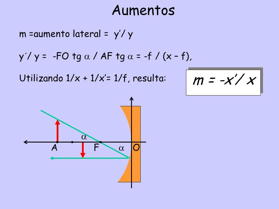 Aumentos m =aumento lateral = y/ y y´/ y = -FO tg / AF tg = -f / (x – f), Utilizando 1/x + 1/x= 1/f, resulta: m = -x/ x A F O