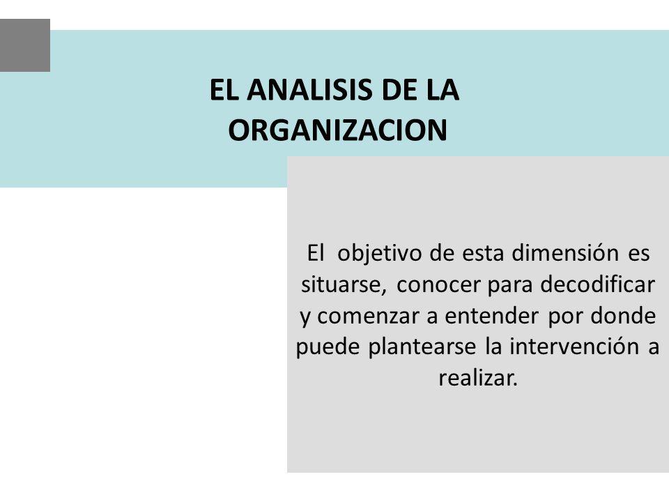 EL ANALISIS DE LA ORGANIZACION El objetivo de esta dimensión es situarse, conocer para decodificar y comenzar a entender por donde puede plantearse la intervención a realizar.