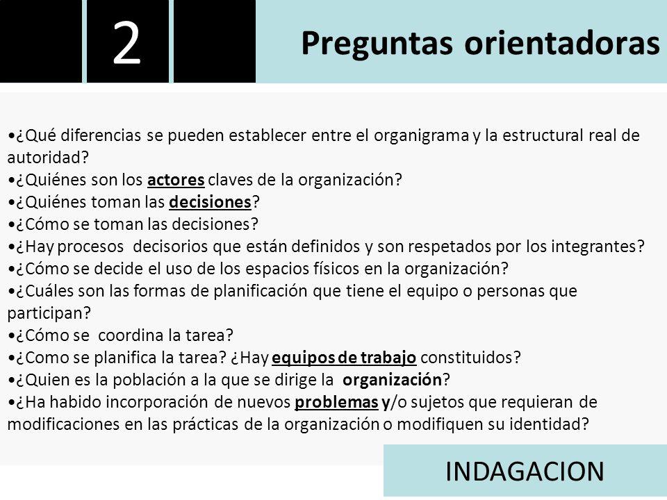 Preguntas orientadoras ¿Qué diferencias se pueden establecer entre el organigrama y la estructural real de autoridad.