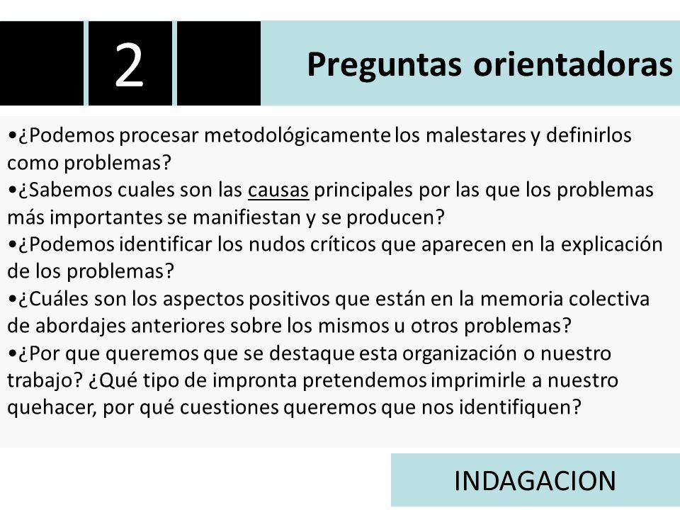 Preguntas orientadoras ¿Podemos procesar metodológicamente los malestares y definirlos como problemas.