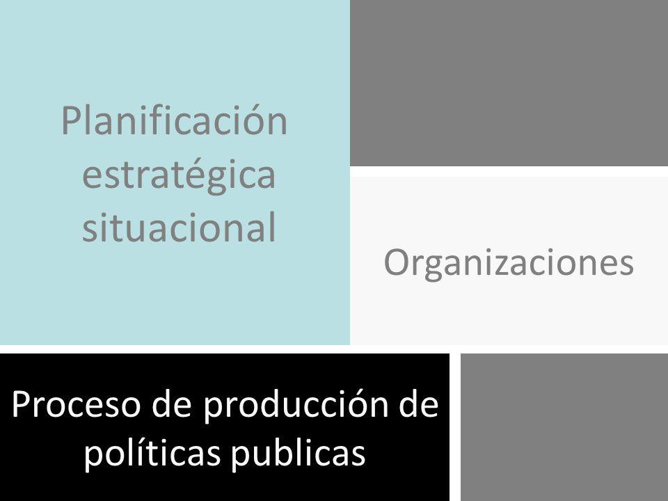 Proceso de producción de políticas publicas Organizaciones Planificación estratégica situacional