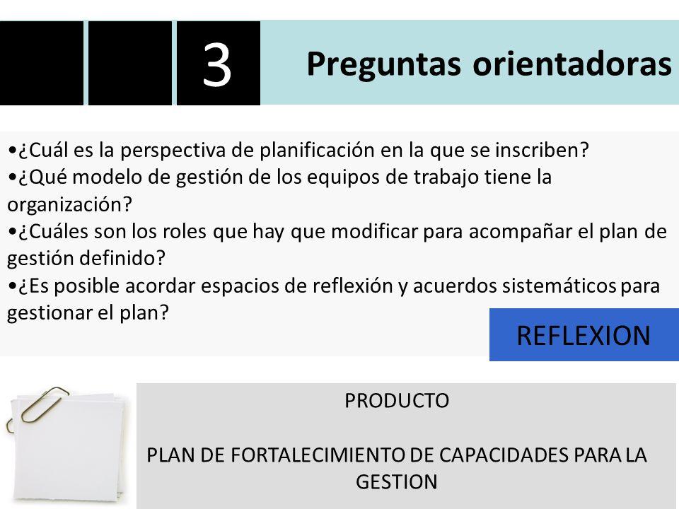 PRODUCTO PLAN DE FORTALECIMIENTO DE CAPACIDADES PARA LA GESTION Preguntas orientadoras REFLEXION ¿Cuál es la perspectiva de planificación en la que se inscriben.