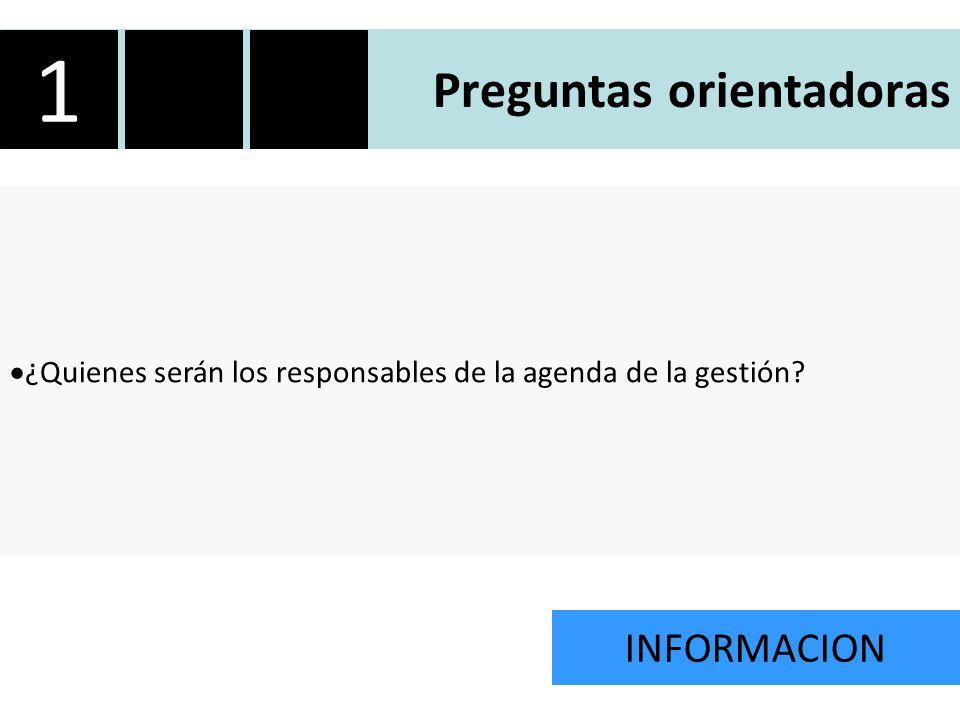 Preguntas orientadoras ¿Quienes serán los responsables de la agenda de la gestión INFORMACION 123