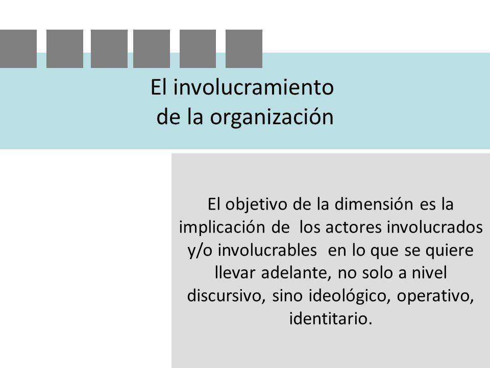 El involucramiento de la organización El objetivo de la dimensión es la implicación de los actores involucrados y/o involucrables en lo que se quiere llevar adelante, no solo a nivel discursivo, sino ideológico, operativo, identitario.