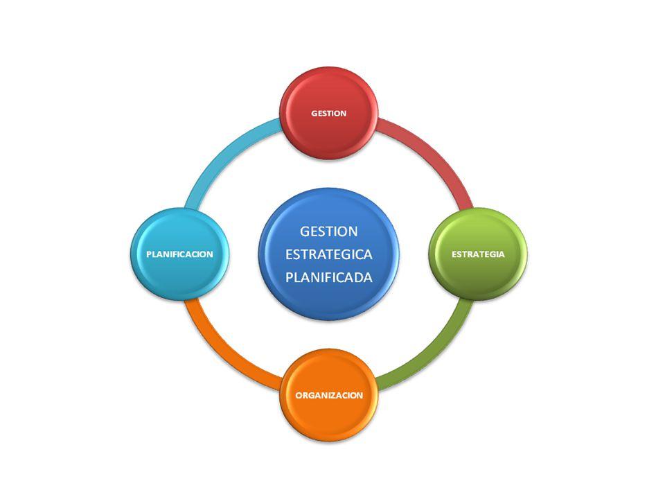 ¿Existe un organigrama de la organización.¿Como es el esquema de jerarquía de la organización.