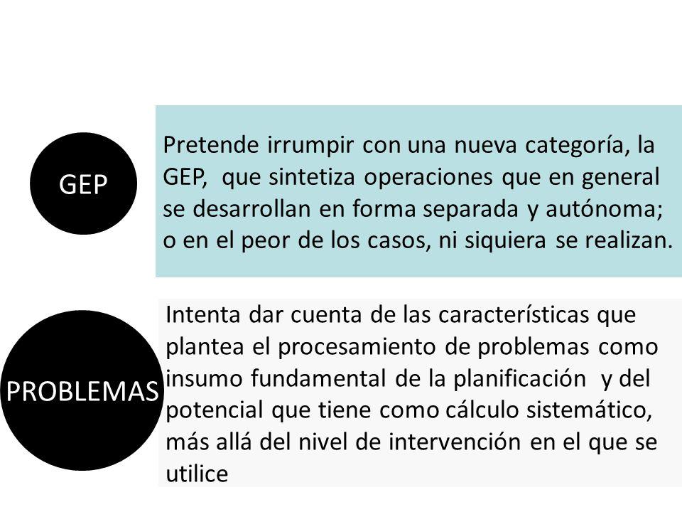 Preguntas orientadoras ¿Cuáles son los mecanismos de comunicación formal e informal de la organización.