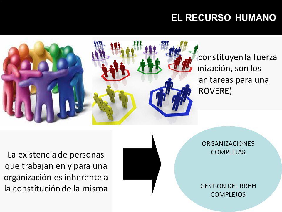 EL RECURSO HUMANO Los RECURSOS HUMANOS constituyen la fuerza de trabajo de una organización, son los trabajadores que ejecutan tareas para una Organización.