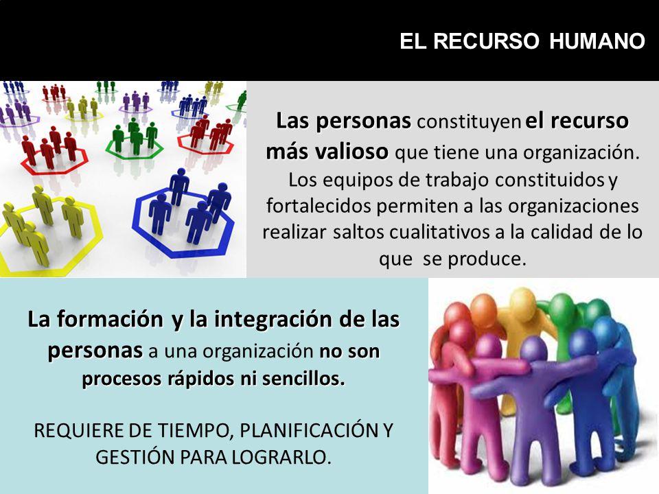 EL RECURSO HUMANO Las personasel recurso más valioso Las personas constituyen el recurso más valioso que tiene una organización.