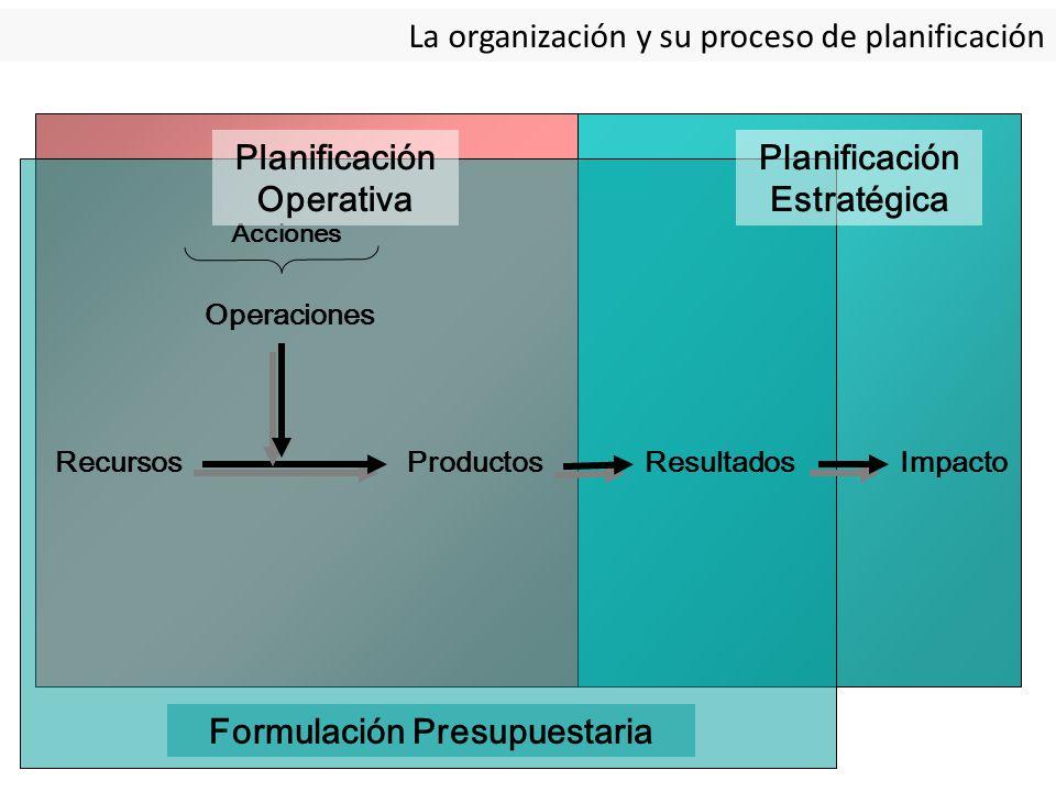 Método de gestión Fortalecimiento de capacidades autónomas de los de los equipos y sus integrantes Apuesta al mejoramiento de la calidad de atención