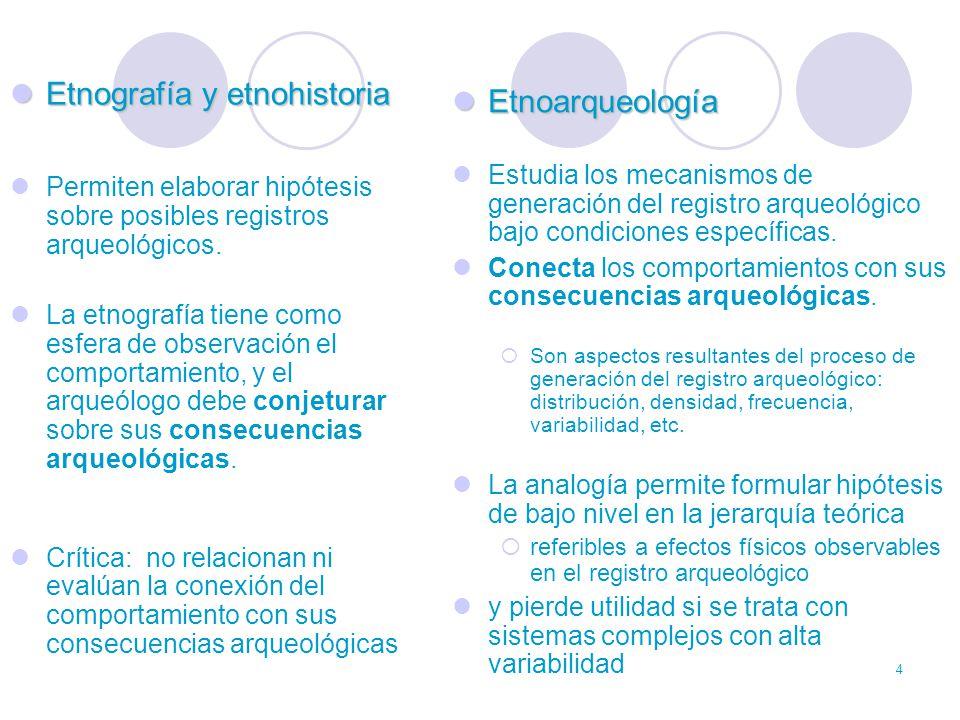 4 Etnografía y etnohistoria Etnografía y etnohistoria Permiten elaborar hipótesis sobre posibles registros arqueológicos. La etnografía tiene como esf