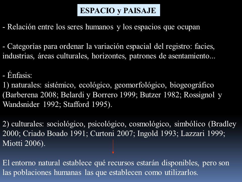 ESPACIO y PAISAJE - Relación entre los seres humanos y los espacios que ocupan - Categorías para ordenar la variación espacial del registro: facies, industrias, áreas culturales, horizontes, patrones de asentamiento...