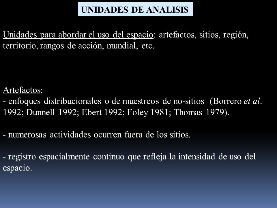 UNIDADES DE ANALISIS Unidades para abordar el uso del espacio: artefactos, sitios, región, territorio, rangos de acción, mundial, etc. Artefactos: - e