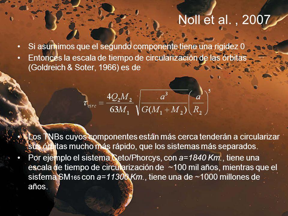 Noll et al., 2007 Si asumimos que el segundo componente tiene una rigidez 0 Entonces la escala de tiempo de circularización de las órbitas (Goldreich