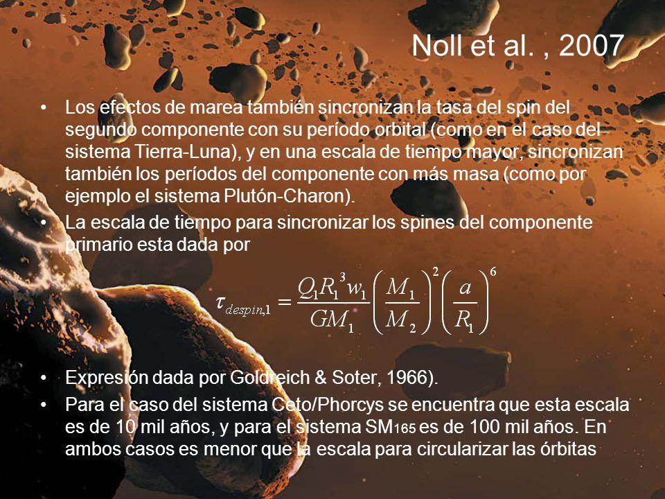 Noll et al., 2007 Los efectos de marea también sincronizan la tasa del spin del segundo componente con su período orbital (como en el caso del sistema