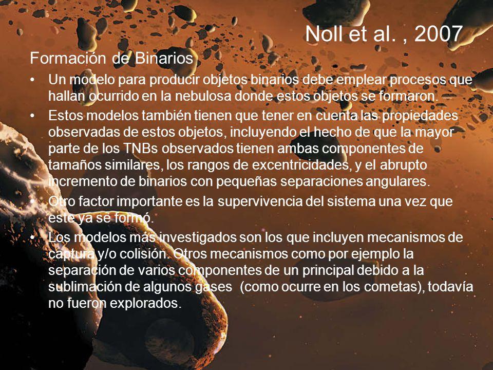Noll et al., 2007 Formación de Binarios Un modelo para producir objetos binarios debe emplear procesos que hallan ocurrido en la nebulosa donde estos