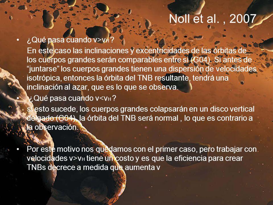 Noll et al., 2007 ¿Qué pasa cuando v>v H ? En este caso las inclinaciones y excentricidades de las órbitas de los cuerpos grandes serán comparables en