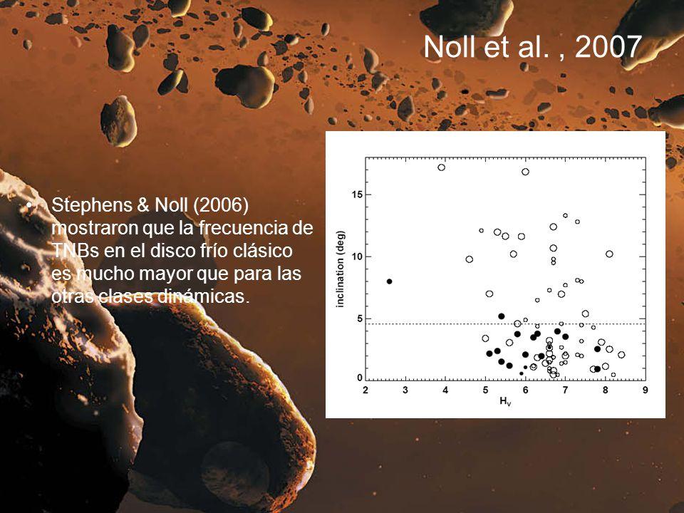 Noll et al., 2007 TNBs en el futuro Continuarán los estudios estadísticos para refinar el rango de separaciones y otras propiedades como los tamaños relativos y su frecuencia de descubrimiento en función de la clase dinámica, tamaño y otras propiedades físicas.