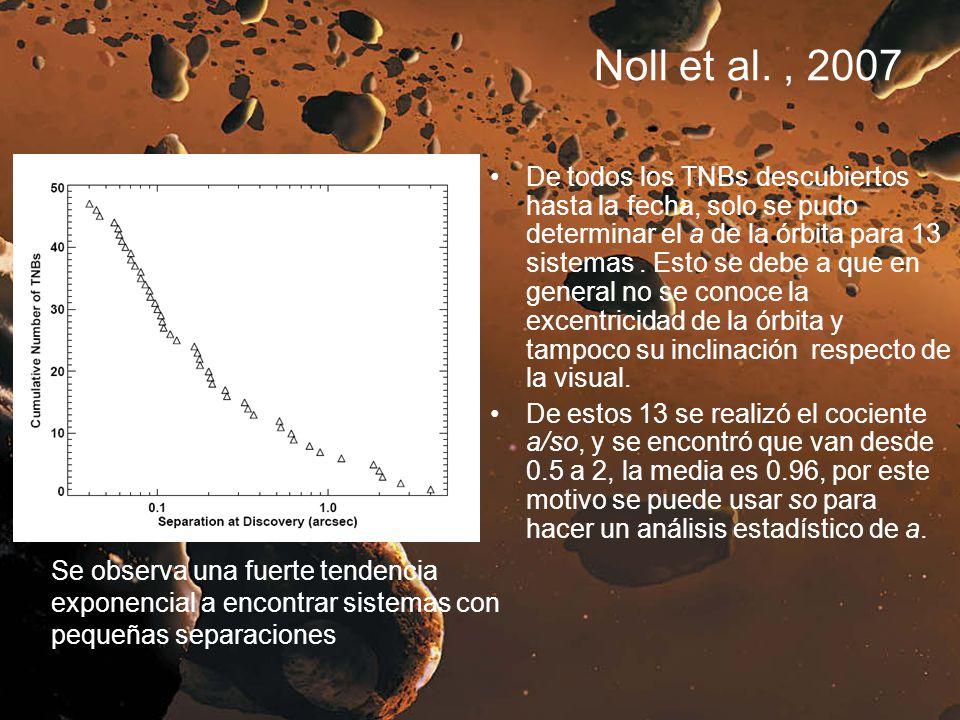 Noll et al., 2007 De todos los TNBs descubiertos hasta la fecha, solo se pudo determinar el a de la órbita para 13 sistemas. Esto se debe a que en gen