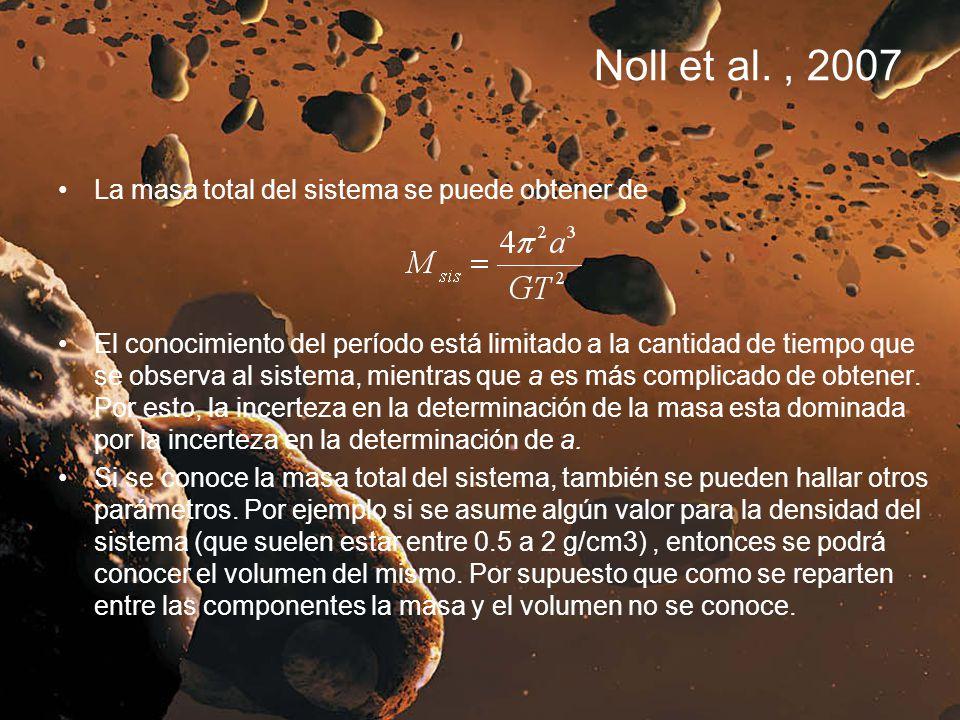 Noll et al., 2007 Con las magnitudes observadas se puede obtener el cociente de los radios y áreas a partir de la relación En general los dos objetos que componen el TNB tienen una superficie similar y esto es albedos similares, por eso suele considerarse.