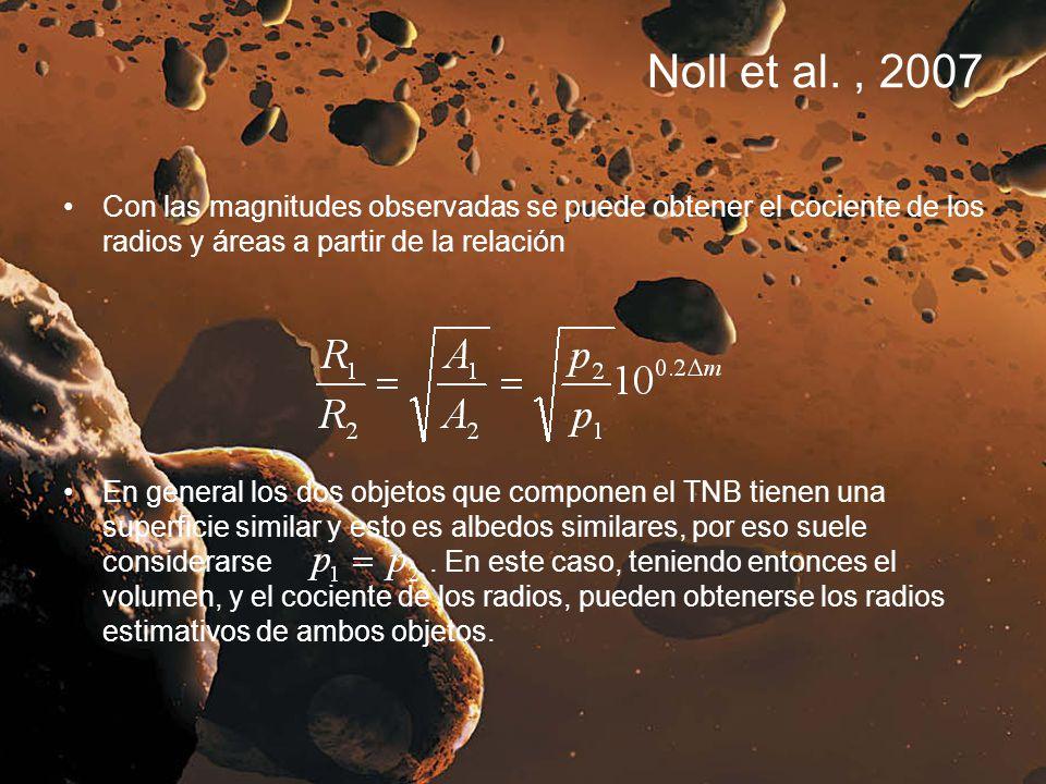 Noll et al., 2007 Con las magnitudes observadas se puede obtener el cociente de los radios y áreas a partir de la relación En general los dos objetos