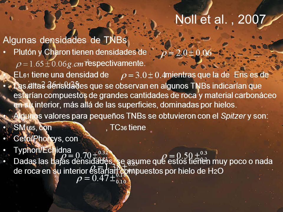 Noll et al., 2007 Algunas densidades de TNBs Plutón y Charon tienen densidades de y respectivamente. EL 61 tiene una densidad de mientras que la de Er