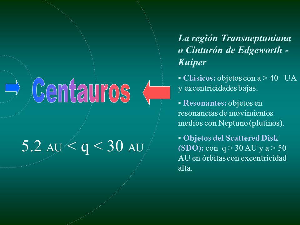 La región Transneptuniana o Cinturón de Edgeworth - Kuiper Clásicos: objetos con a > 40 UA y excentricidades bajas. Resonantes: objetos en resonancias