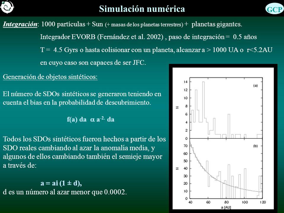 Integración: 1000 partículas + Sun (+ masas de los planetas terrestres) + planetas gigantes. Integrador EVORB (Fernández et al. 2002), paso de integra