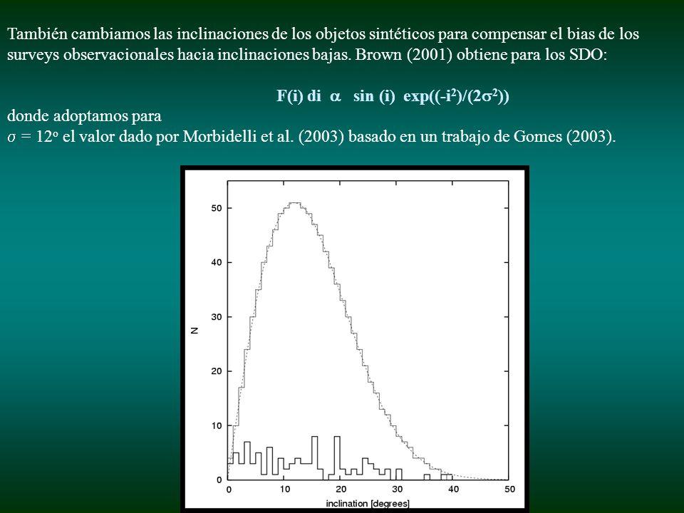 También cambiamos las inclinaciones de los objetos sintéticos para compensar el bias de los surveys observacionales hacia inclinaciones bajas. Brown (