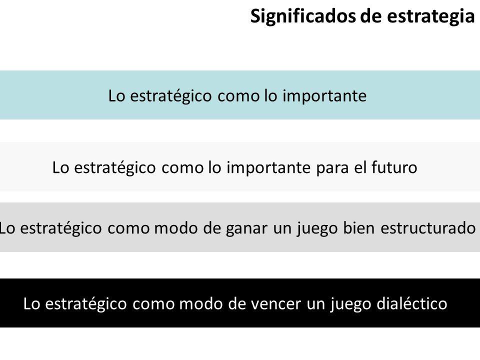 Lo estratégico como lo importante Lo estratégico como lo importante para el futuro Lo estratégico como modo de ganar un juego bien estructurado Lo est
