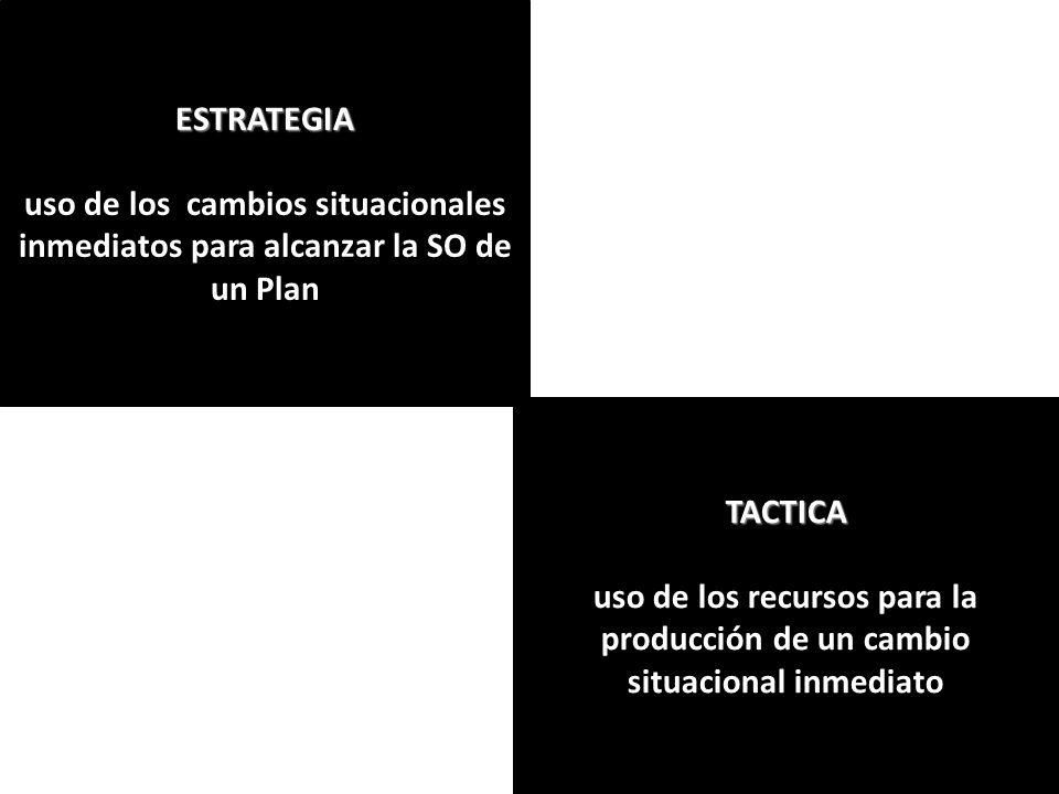 TACTICA uso de los recursos para la producción de un cambio situacional inmediato ESTRATEGIA uso de los cambios situacionales inmediatos para alcanzar