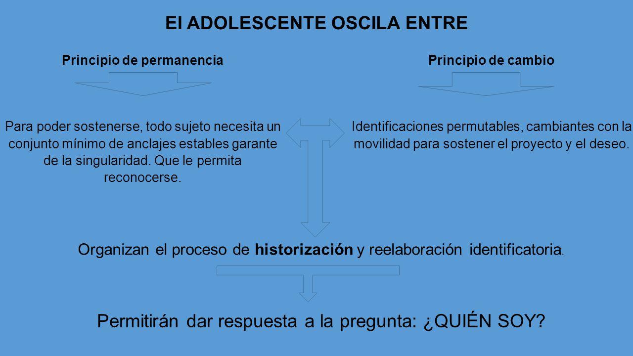 El ADOLESCENTE OSCILA ENTRE Principio de permanencia Para poder sostenerse, todo sujeto necesita un conjunto mínimo de anclajes estables garante de la