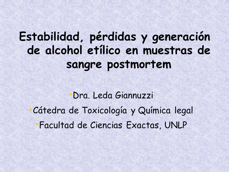 Estabilidad, pérdidas y generación de alcohol etílico en muestras de sangre postmortem Dra.