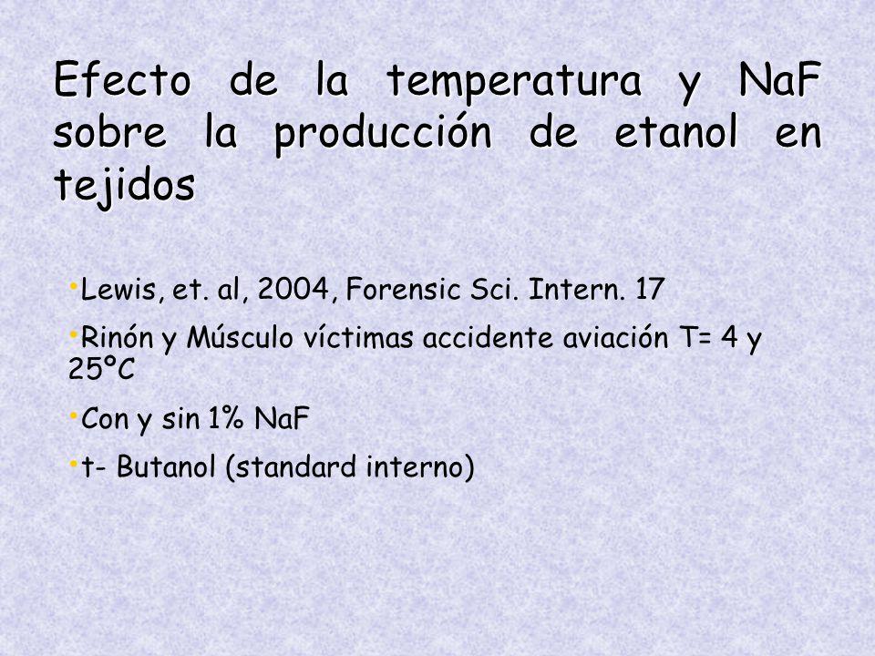 Efecto de la temperatura y NaF sobre la producción de etanol en tejidos Lewis, et.