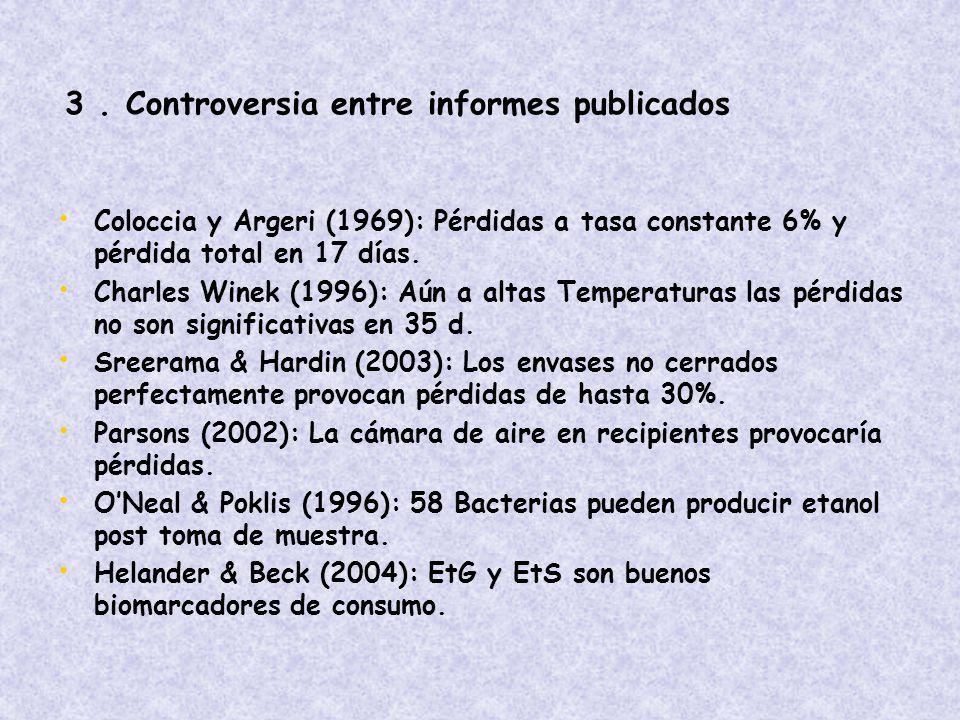 3. Controversia entre informes publicados Coloccia y Argeri (1969): Pérdidas a tasa constante 6% y pérdida total en 17 días. Charles Winek (1996): Aún