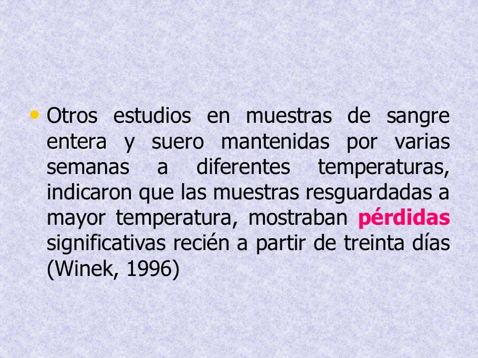 entera Otros estudios en muestras de sangre entera y suero mantenidas por varias semanas a diferentes temperaturas, indicaron que las muestras resguardadas a mayor temperatura, mostraban pérdidas significativas recién a partir de treinta días (Winek, 1996)