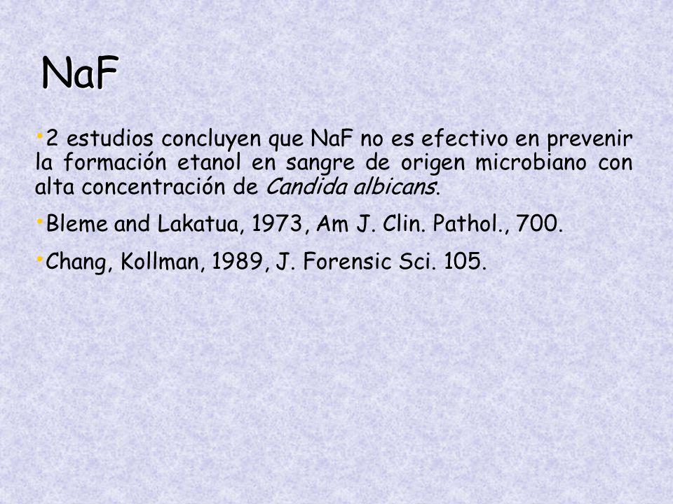 NaF 2 estudios concluyen que NaF no es efectivo en prevenir la formación etanol en sangre de origen microbiano con alta concentración de Candida albicans.