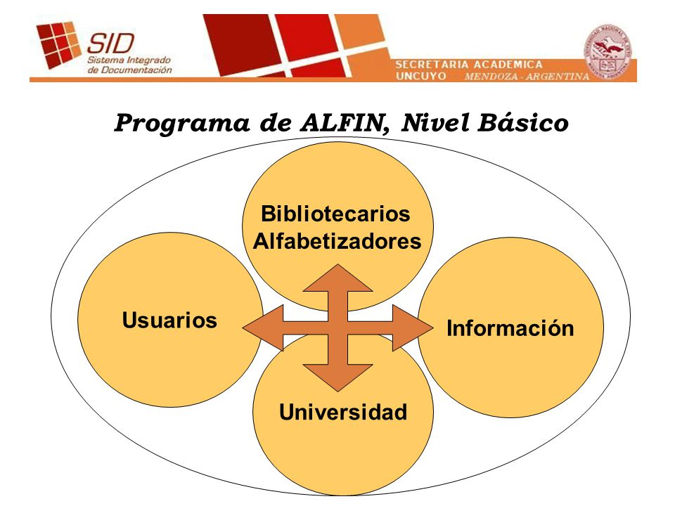 Programa de ALFIN, Nivel Básico Bibliotecarios Alfabetizadores Usuarios Información Universidad