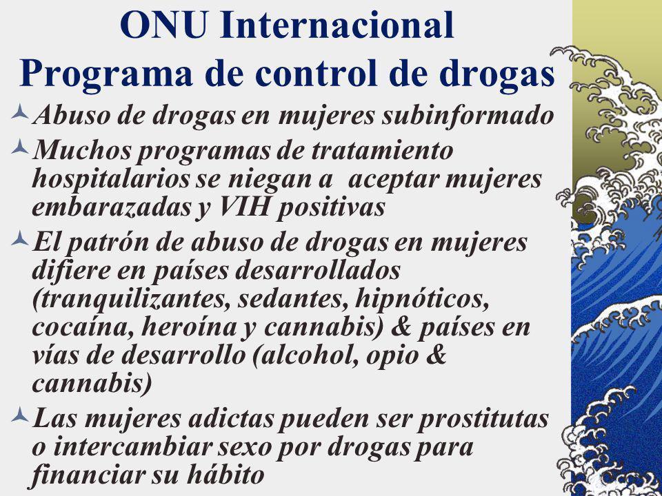 ONU Internacional Programa de control de drogas Abuso de drogas en mujeres subinformado Muchos programas de tratamiento hospitalarios se niegan a acep