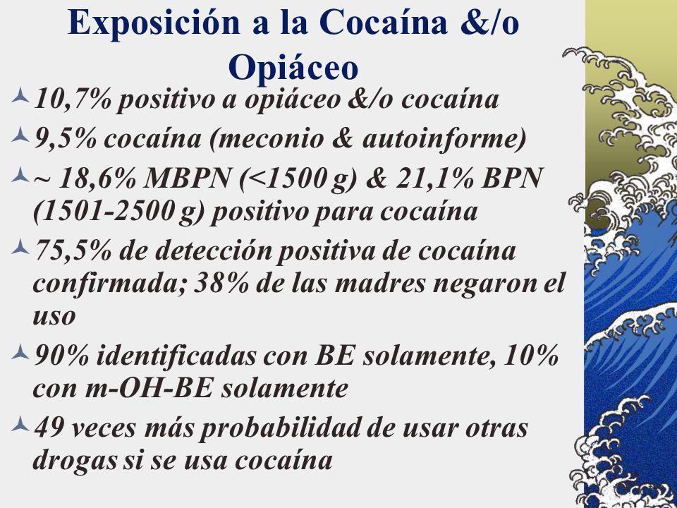 Exposición a la Cocaína &/o Opiáceo 10,7% positivo a opiáceo &/o cocaína 9,5% cocaína (meconio & autoinforme) ~ 18,6% MBPN (<1500 g) & 21,1% BPN (1501