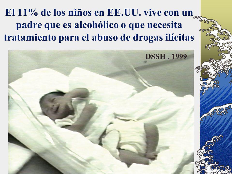 El 11% de los niños en EE.UU. vive con un padre que es alcohólico o que necesita tratamiento para el abuso de drogas ilícitas DSSH, 1999