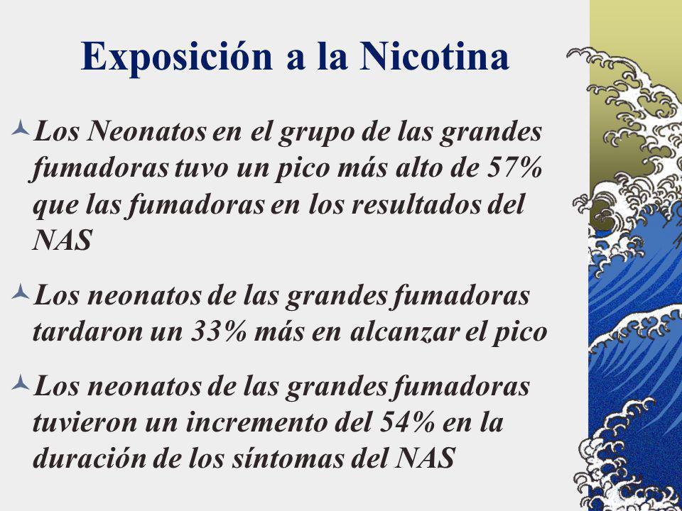 Exposición a la Nicotina Los Neonatos en el grupo de las grandes fumadoras tuvo un pico más alto de 57% que las fumadoras en los resultados del NAS Lo