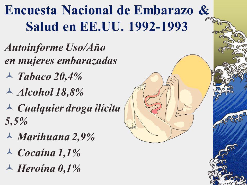 Encuesta Nacional de Embarazo & Salud en EE.UU. 1992-1993 Autoinforme Uso/Año en mujeres embarazadas Tabaco 20,4% Alcohol 18,8% Cualquier droga ilícit