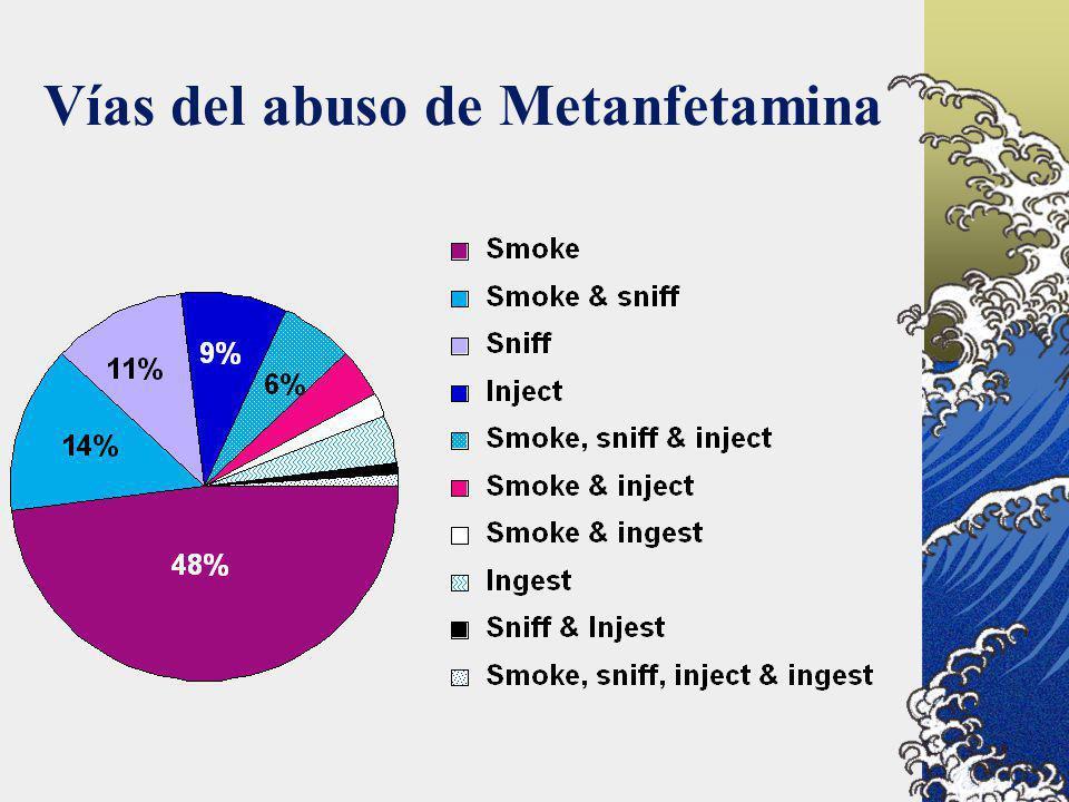 Vías del abuso de Metanfetamina