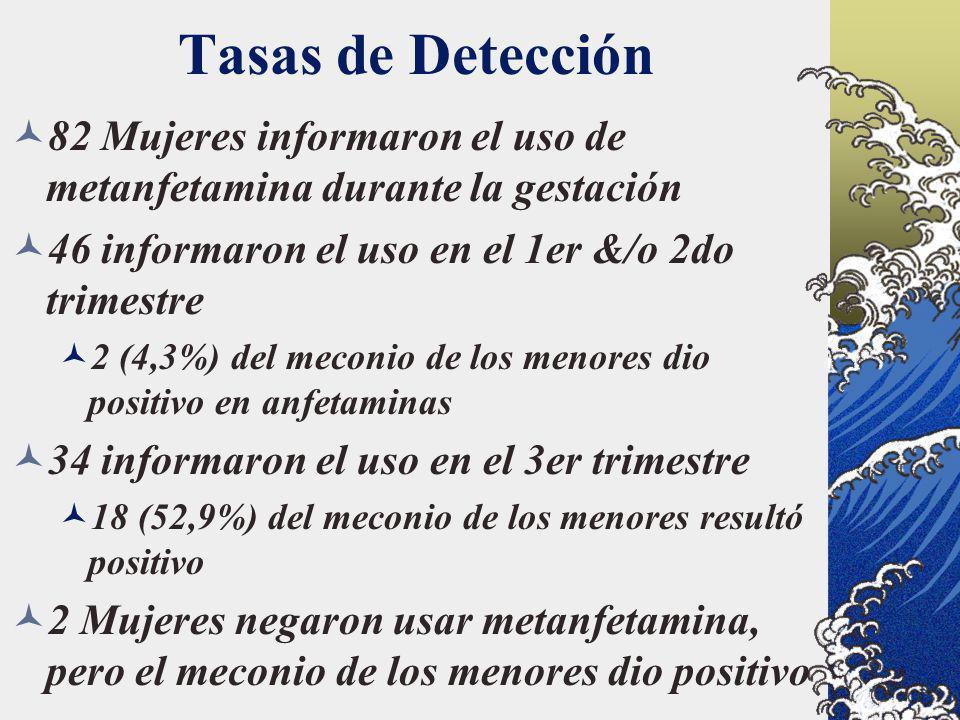 Tasas de Detección 82 Mujeres informaron el uso de metanfetamina durante la gestación 46 informaron el uso en el 1er &/o 2do trimestre 2 (4,3%) del me
