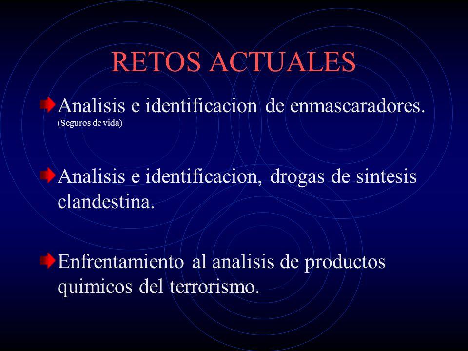 RETOS ACTUALES Analisis e identificacion de enmascaradores. (Seguros de vida) Analisis e identificacion, drogas de sintesis clandestina. Enfrentamient